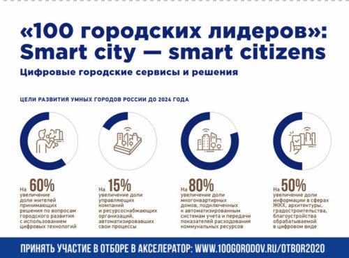 «Ростелеком» выступил партнёром программы по развитию городов «100 городских лидеров»