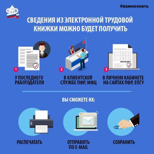Электронная книжка - удобный доступ к информации о своей трудовой деятельности