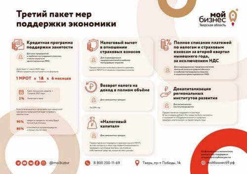 В Тверской области приняты дополнительные региональные меры поддержки бизнеса