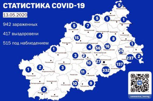 В Тверской области после коронавируса выздоровели 417 человек