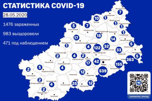 В Тверской области после коронавируса выздоровели 983 человека