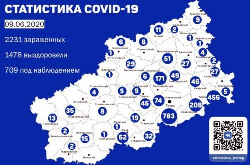 В Тверской области после коронавируса выздоровели 1478 человек