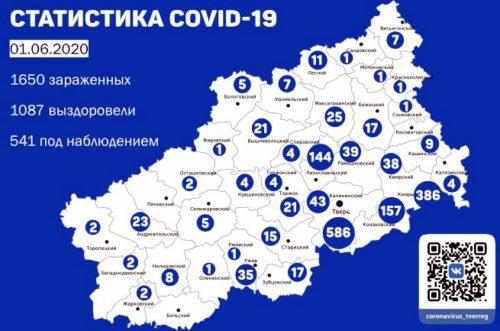 В Тверской области после коронавируса выздоровело 1087 человек