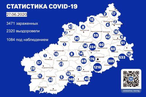 Информация оперативного штаба по предупреждению завоза и распространения коронавирусной инфекции в Тверской области за 27 июня