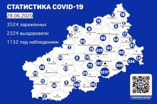 В Тверской области число проведённых лабораторных исследований на коронавирус превысило 112 тысяч