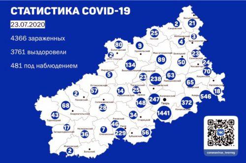 Информация оперативного штаба по предупреждению завоза и распространения коронавирусной инфекции в Тверской области за 23 июля