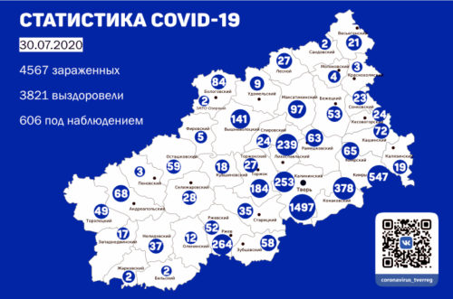 Информация оперативного штаба по предупреждению завоза и распространения коронавирусной инфекции в Тверской области за 30 июля