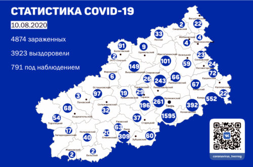 Информация оперативного штаба по предупреждению завоза и распространения коронавирусной инфекции в Тверской области за 10 августа
