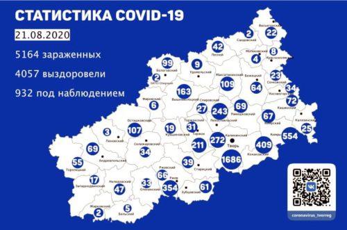 Информация оперативного штаба по предупреждению завоза и распространения коронавирусной инфекции в Тверской области за 21 августа
