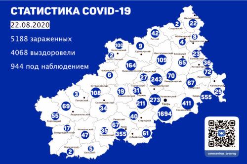 Информация оперативного штаба по предупреждению завоза и распространения коронавирусной инфекции в Тверской области за 22 августа