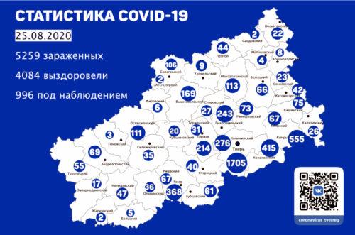 Информация оперативного штаба по предупреждению завоза и распространения коронавирусной инфекции в Тверской области за 25 августа