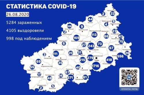 Информация оперативного штаба по предупреждению завоза и распространения коронавирусной инфекции в Тверской области за 26 августа