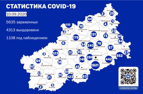 Информация оперативного штаба по предупреждению завоза и распространения коронавирусной инфекции в Тверской области за 10 сентября