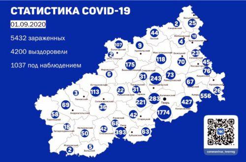 Информация оперативного штаба по предупреждению завоза и распространения коронавирусной инфекции в Тверской области за 1 сентября