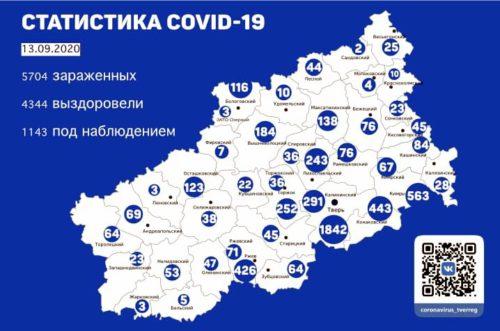 Информация оперативного штаба по предупреждению завоза и распространения коронавирусной инфекции в Тверской области за 13 сентября
