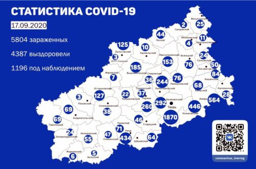 Информация оперативного штаба по предупреждению завоза и распространения коронавирусной инфекции в Тверской области за 17 сентября