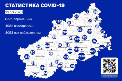 Информация оперативного штаба по предупреждению завоза и распространения коронавирусной инфекции в Тверской области за 22 октября