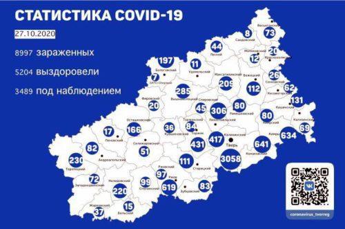 Информация оперативного штаба по предупреждению завоза и распространения коронавирусной инфекции в Тверской области за 27 октября