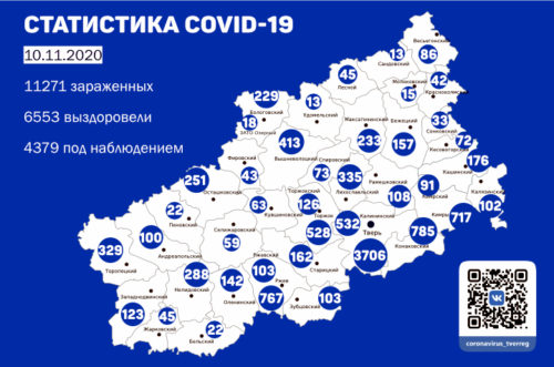Информация оперативного штаба по предупреждению завоза и распространения коронавирусной инфекции в Тверской области за 10 ноября