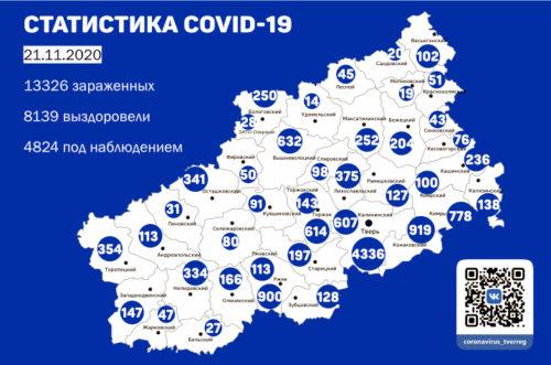Информация оперативного штаба по предупреждению завоза и распространения коронавирусной инфекции в Тверской области за 21 ноября