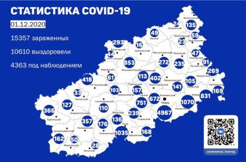 Информация оперативного штаба по предупреждению завоза и распространения коронавирусной инфекции в Тверской области за 1 декабря