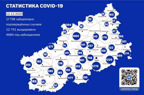 Информация оперативного штаба по предупреждению завоза и распространения коронавирусной инфекции в Тверской области за 12 декабря