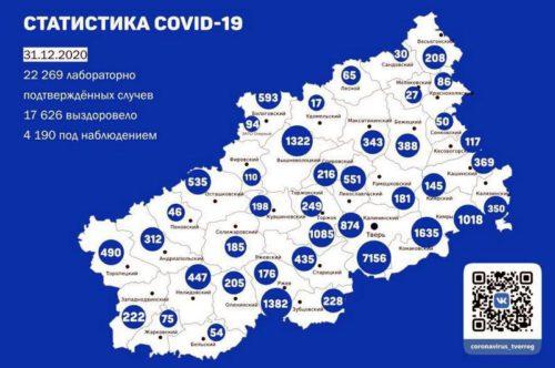 Информация оперативного штаба по предупреждению завоза и распространения коронавирусной инфекции в Тверской области за 31 декабря