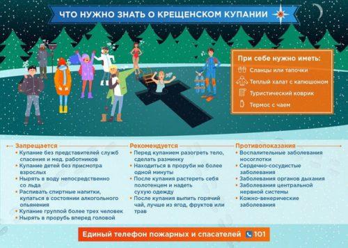 Жителей Тверской области призывают во время Крещенских купаний соблюдать меры безопасности