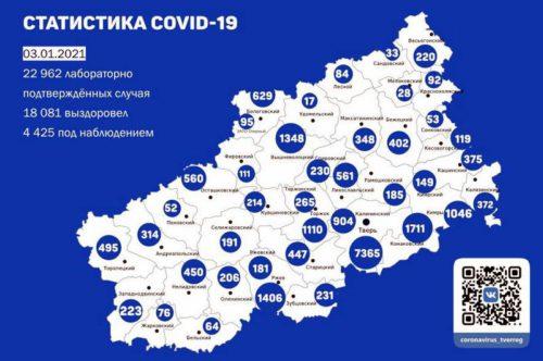 Информация оперативного штаба по предупреждению завоза и распространения коронавирусной инфекции в Тверской области за 3 января