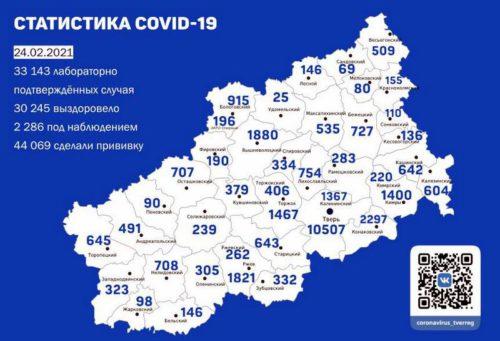 Информация оперативного штаба по предупреждению завоза и распространения коронавирусной инфекции в Тверской области за 24 февраля