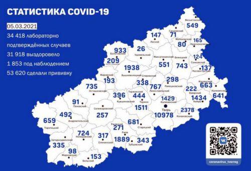 Информация оперативного штаба по предупреждению завоза и распространения коронавирусной инфекции в Тверской области за 5 марта