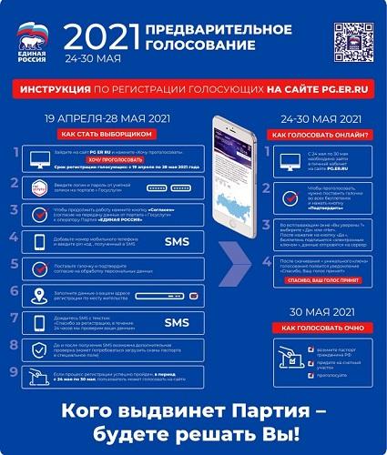 Приглашаем жителей Старицкого района зарегистрироваться для участия в электронном предварительном голосовании в качестве избирателей!