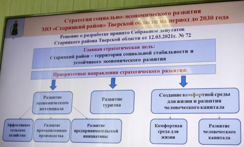 Приоритетные направления развития нашего района на 10 лет вперёд