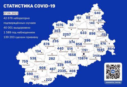 Информация оперативного штаба по предупреждению завоза и распространения коронавирусной инфекции в Тверской области за 7 июня
