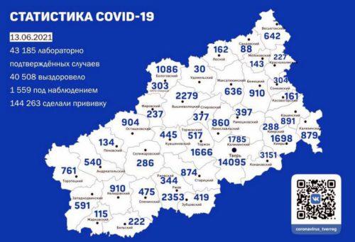 Информация оперативного штаба по предупреждению завоза и распространения коронавирусной инфекции в Тверской области за 13 июня