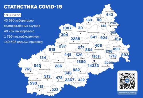 Информация оперативного штаба по предупреждению завоза и распространения коронавирусной инфекции в Тверской области за 18 июня