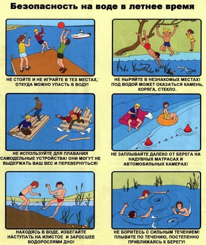 Соблюдайте правила безопасности на водоёмах!