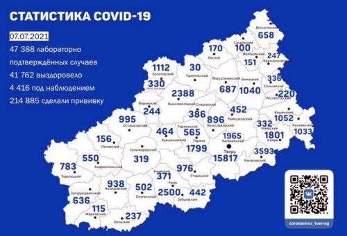 Информация оперативного штаба по предупреждению завоза и распространения коронавирусной инфекции в Тверской области за 7 июля