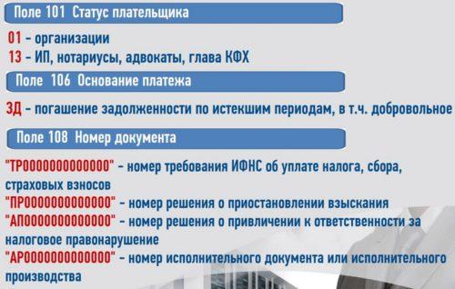 С 1 октября изменятся правила заполнения платёжных документов