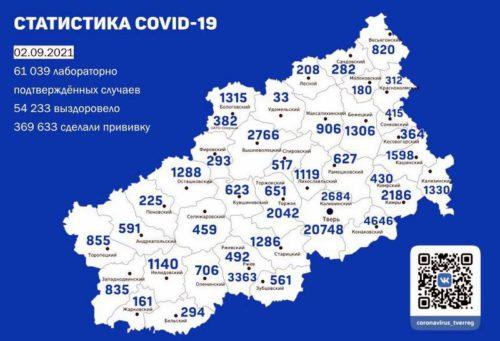 Информация оперативного штаба по предупреждению завоза и распространения коронавирусной инфекции в Тверской области за 2 сентября